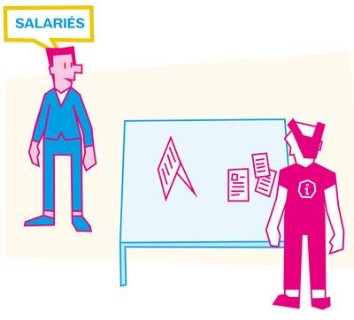 Financement de la reconversion ou promotion par l'alternance