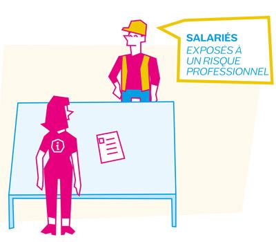 Salariés exposés à un risque professionnel