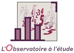 OEC Observatoire à l'étude